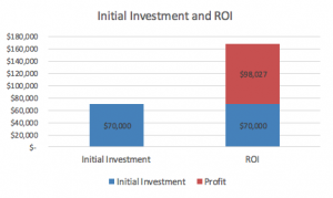 Real.Estate.Investing.ROI.v3